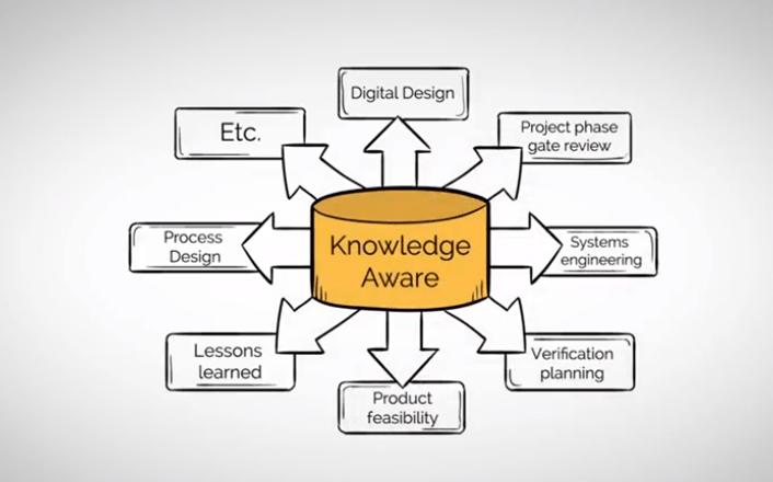 Knowledge_Based_Engineering_Auros_2