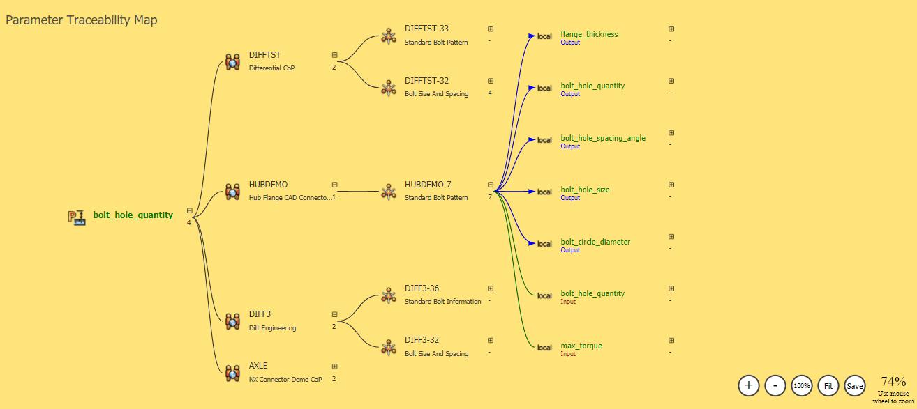Systems_Engineering_Auros_1